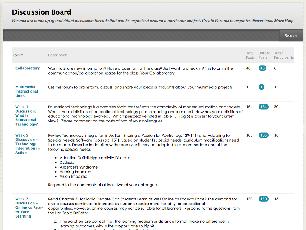examples of discussion board etiquette for Discussion regarding work/clients dominates service provider's  healthy professional boundaries  professional as a sounding board when you have questions or.
