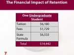 Chart 7-Impact of one undergraduate student