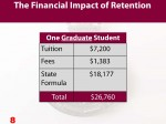 Chart 8-Impact of one graduate student