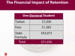 Chart 9 Impact of one doctoral student
