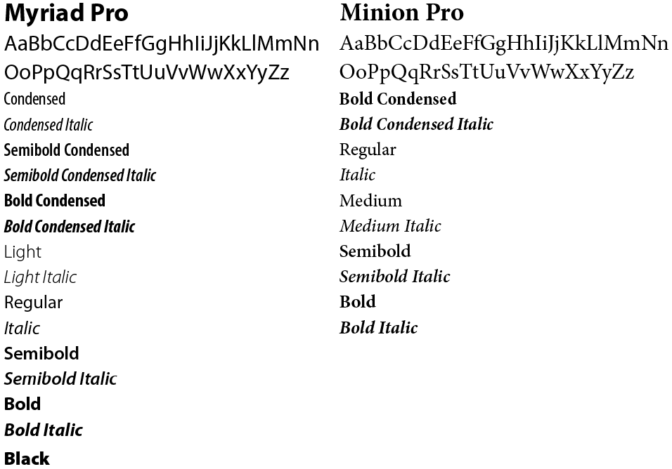 Examples of the Myriad Pro and Minion Pro font families.