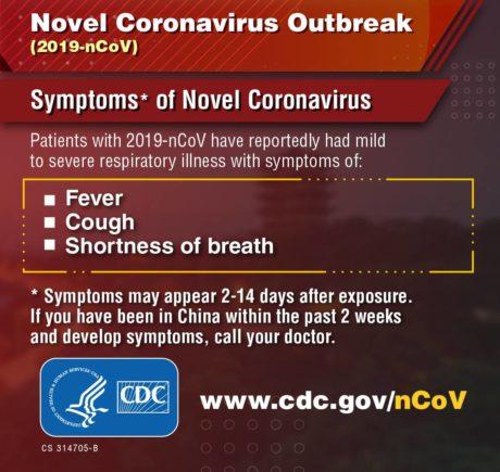 Coronvirus symptoms