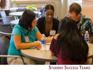Student Success Teams