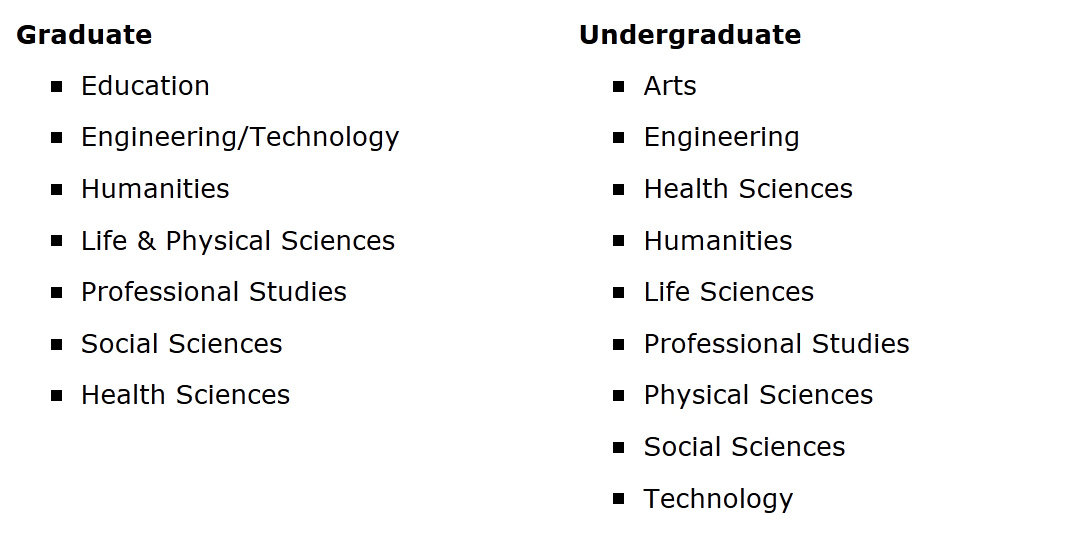UALR Student Research Expo Categories