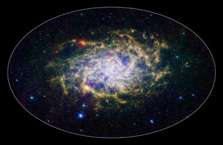M33 Spitzer
