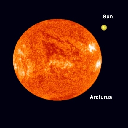 PICTURE OF ARCTURUS IN RELATION TO THE SUN