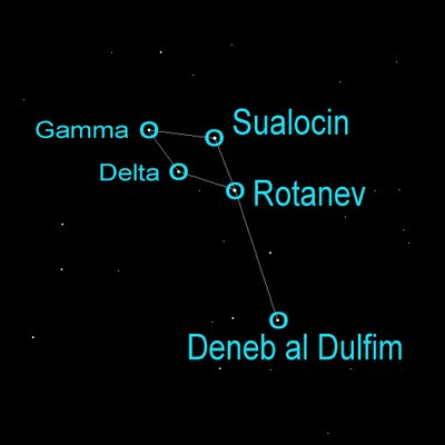 Maps of the five stars that make up outline of Delphinus