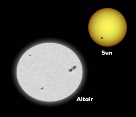 Graphic of sun and Altair