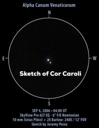 Sketch of Cor Caroli